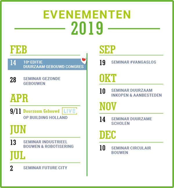 Word lid en bezoek gratis het Duurzaam Gebouwd Congres